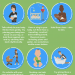 Comfort Infographic A3 Poster